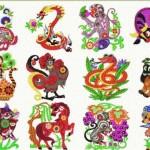 HOROSCOP chinezesc 2016 pentru fiecare zodie – anul Maimuței de Foc | campeniinfo.ro